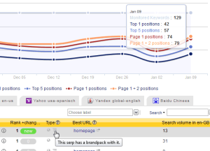 Rankings in SEO Effect tools