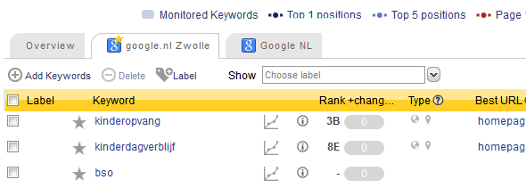 rank check example local search engine ranking result