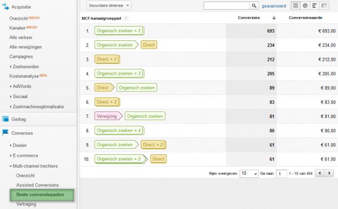 beste_conversiepaden_-_google_analytics