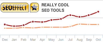SEO Effect: really cool SEO Tools