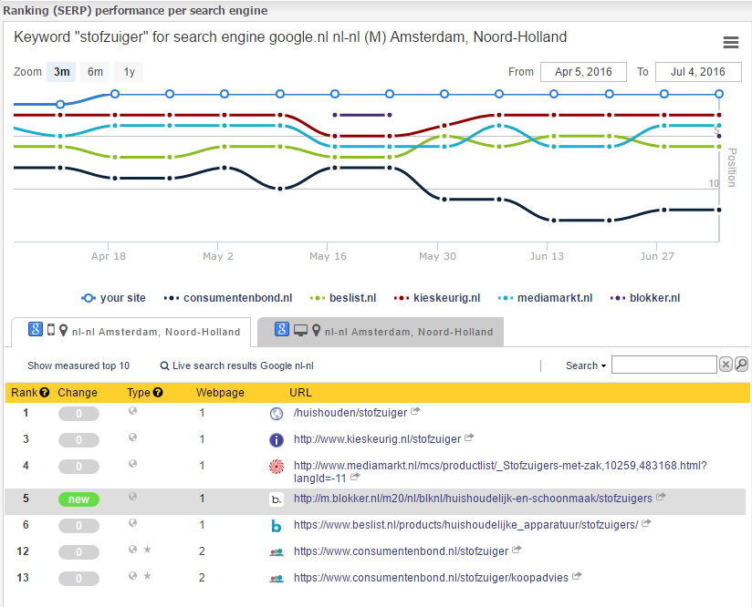 SEO Effect update: track your competitor's subdomain rankings