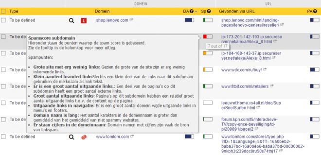 Spamscore 7 vlaggen