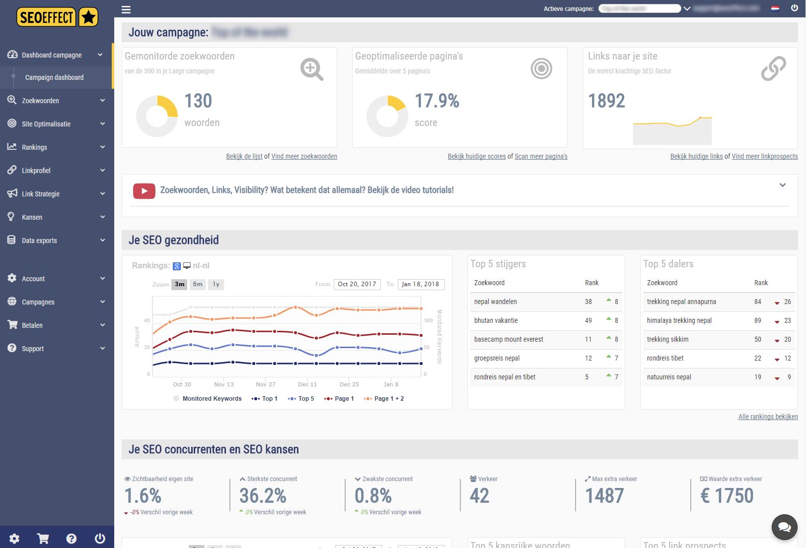 SEO Effect dashboard met de belangrijkste info uit de SEO tools