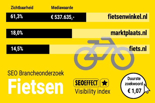 SEO EFFECT branche onderzoek fietsen infograpic grafieken-smal
